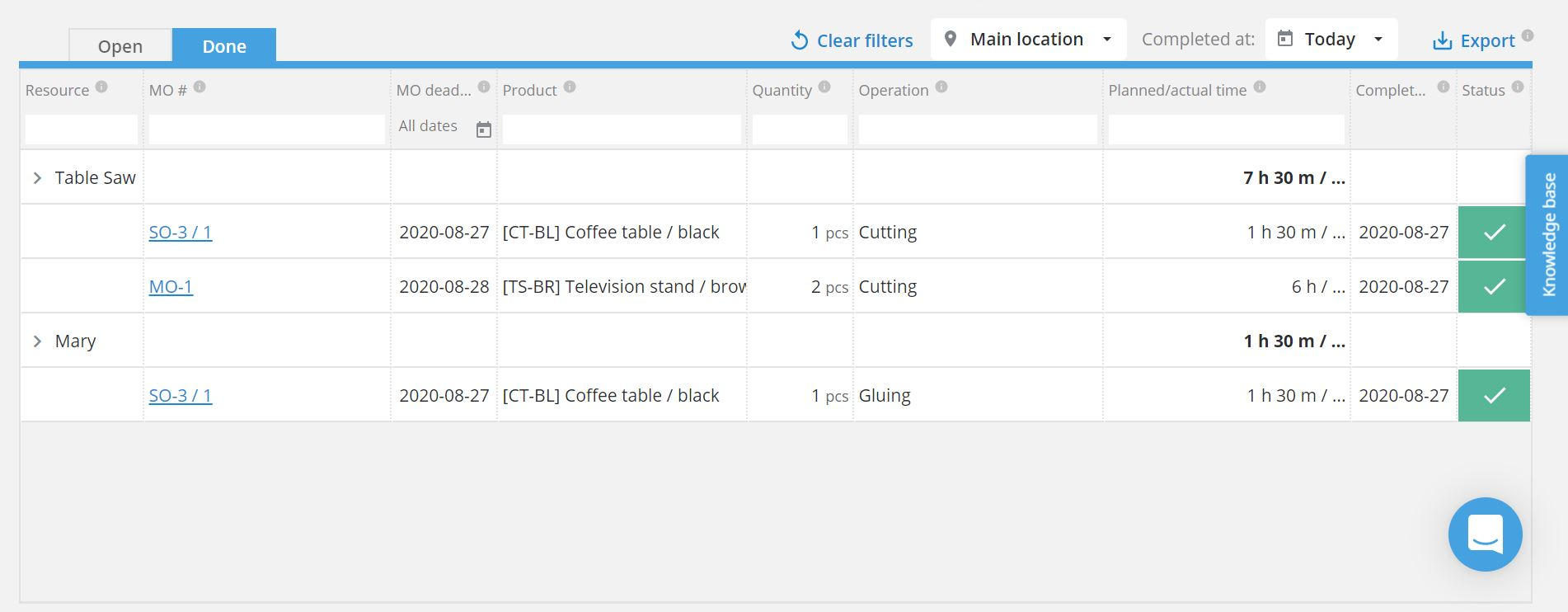 See and Make Changes to Completed Tasks in Any Given Period